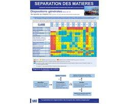 LA SEPARATION DES MARCHANDISES DANGEREUSES SELON IMDG 40x60 cm 70X100 cm