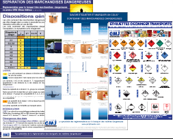 Affiche IATA