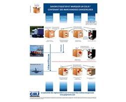 comment etiqueter un colis le IATA ADR ET IMDG